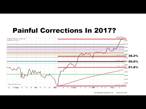 Are Major Stock Corrections Coming In 2017?