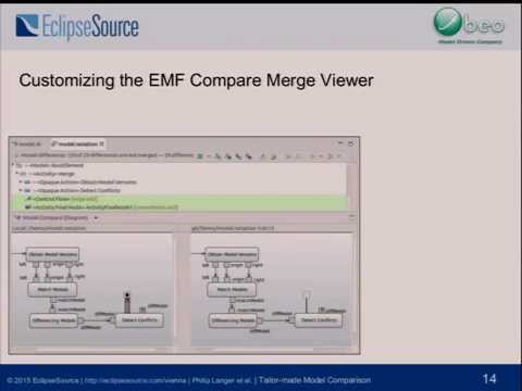 Tailor-made model comparison: how to customize EMF Compare for your modeling language