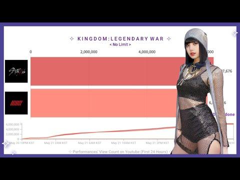 Kingdom: Legendary War 'No Limit' View Count (First 24hrs) ✧ IKON + Stray Kids ✧