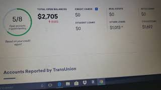 Green dot Secured Credit Card Update