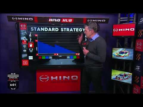 Red Rooster Sydney SuperSprint 2017 - Hino Hub Broadcast 1