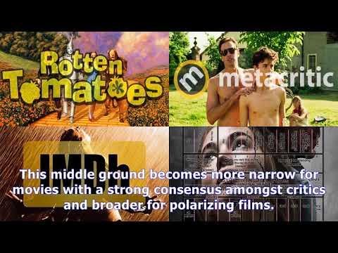 MTV News - Rotten tomatoes, metacritic, imdb & cinemascore explained