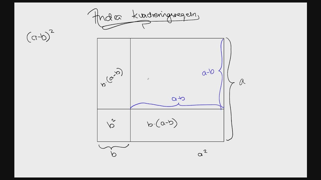 Extramaterial Åk 8 - Ingrid - Fördjupning i variabler och uttryck - Andra kvadreringsregeln