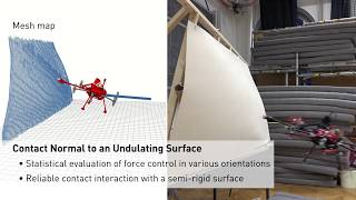 Active Interaction Force Control for Omnidirectional Aerial Contact-Based Inspection