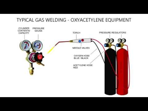 an introduction to gas welding oxyacetylene youtube rh youtube com gas welding circuit diagram gas welding machine diagram