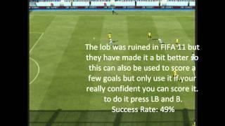 FIFA 12 Shooting Tips !Exclusive!