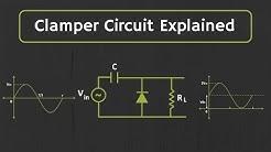 Clamper Circuit Explained