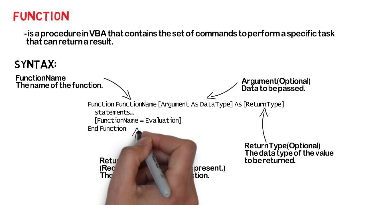 Visual Basic for Application : Function and Subroutine - Part 1