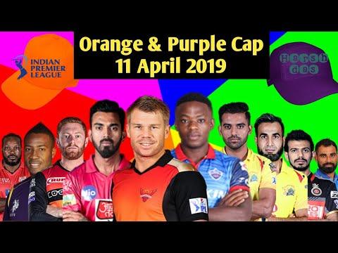 ipl-2019,-orange-cap,-purple-cap-till-11-april-2019-by--harsh-das