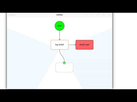 PureFlow Flowcharting App For The IPad