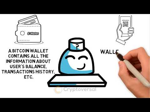 Difference Between Bitcoin Wallet And Address