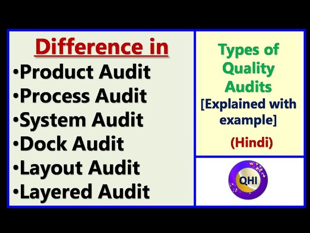 Types of Quality Audits – Explained with example