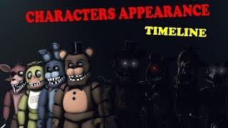 [SFM FNAF] Original Four - Characters Appearance Timeline ''Series Backstage'' | Bertbert