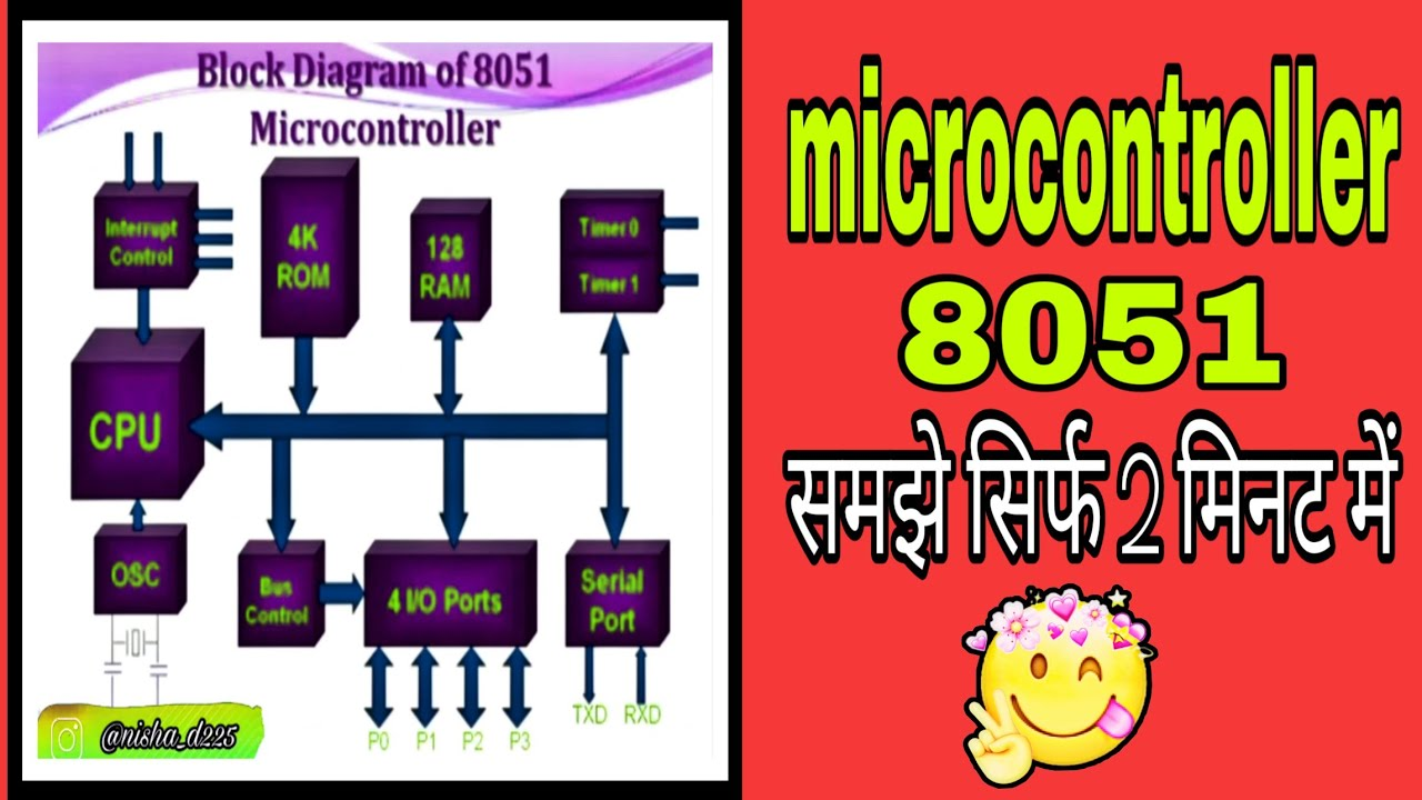 Explanation Of Block Diagram Of 8051 Microcontroller