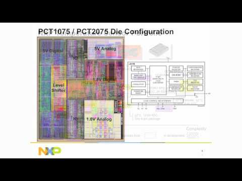 NXP Semiconductors I2C Bus Temperature Sensor