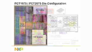 NXP Semiconductors I2C Bus Temperature Sensor