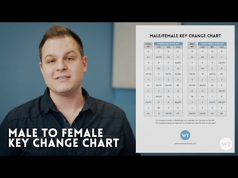 How to change from a male key to a female key (or from a female key to a male key) - Free Chart!