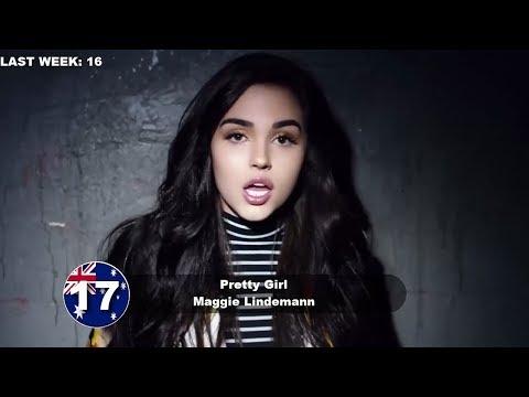 (Australia) Top Songs Of The Week - August 12, 2017