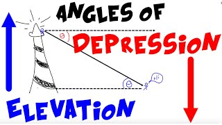 Trigonometry Pt 3 - Angles of Elevation and Depression