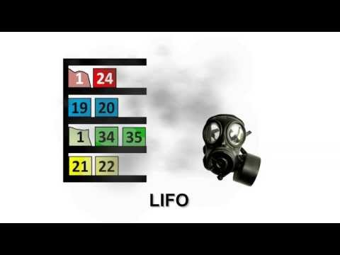 Plc Data Stack Operations Using Fifo And Lifo Load And