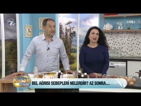 Dr. Feridun Kunak Show - 11 Aralık 2017