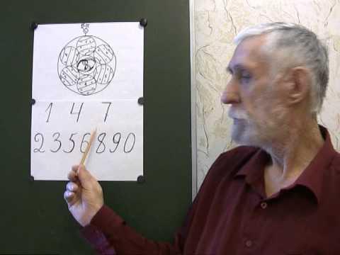 загадка числа пи