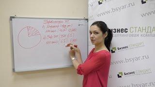 видео Налоговая оптимизация