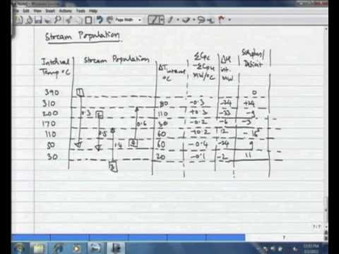 Mod-05 Lec-05 Tutorial - I (Composite Curves, Problem Table Algorithm and Enthalpy Intervals)