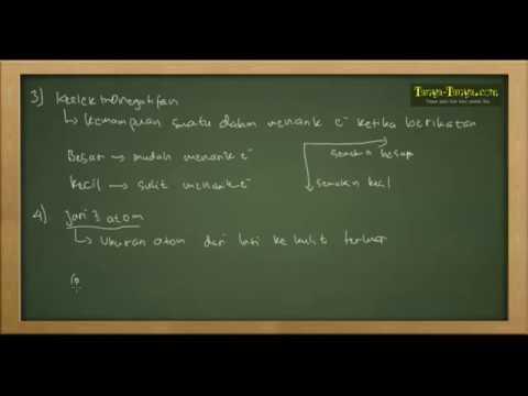 Belajar Kimia : Kimia Unsur