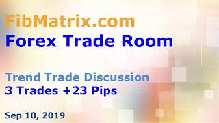 Trend Trade Training plus 3 Live Trades +23 Pips- FibMatrix Forex Day Trading Software