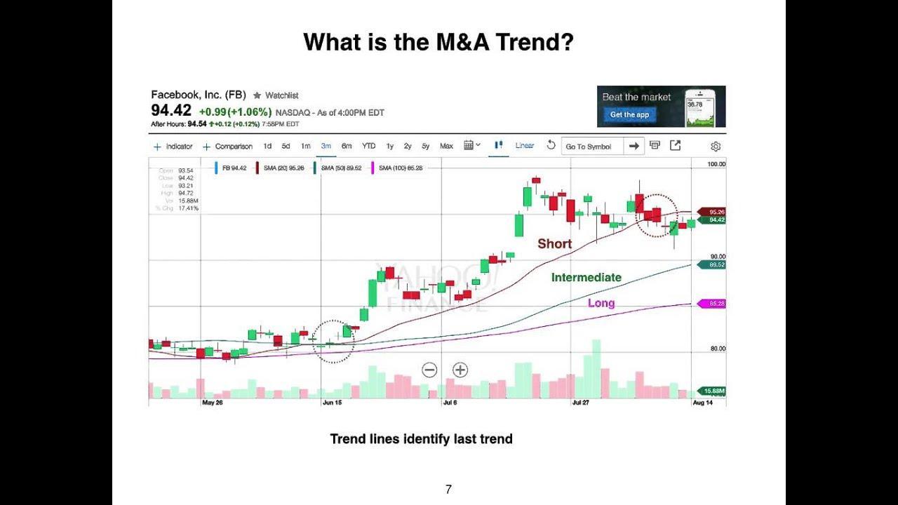 Paper trading 1 youtube paper trading 1 buycottarizona