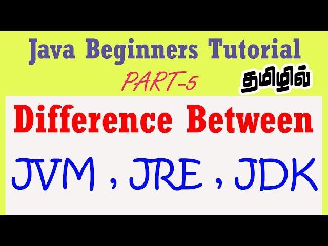 Differences between JVM vs JRE vs JDK