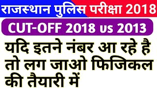 Rajasthan police Cut Off 2018 || Rajasthan police Final cut off 2018 | Rajasthan police 2013 cut off
