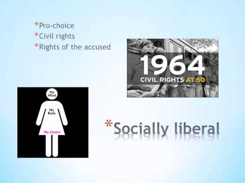 2.1 Political Ideologies AP Gov