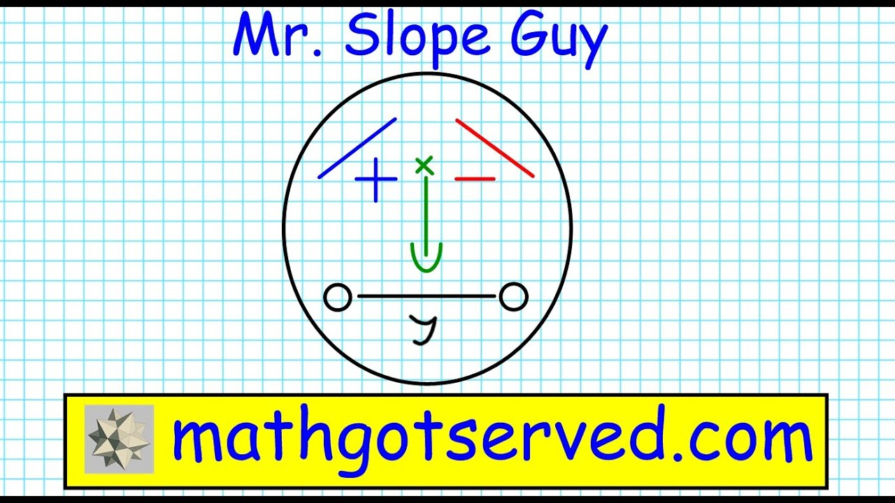Mr Slope Guy Remember Slope Easy Way To Remember Slope