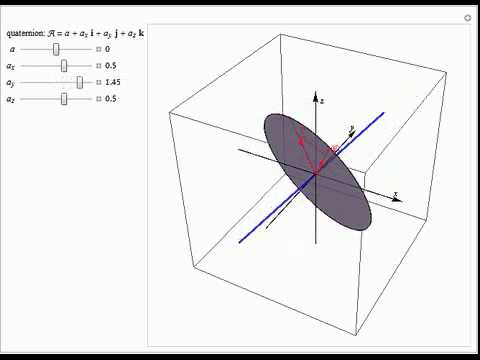From Quaternion to 3D Rotation - YouTube