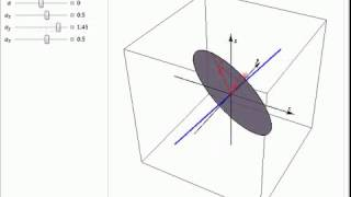 From Quaternion to 3D Rotation