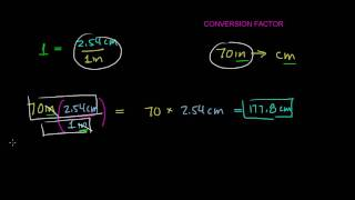 converting inches to centimeters and centimeters to inches