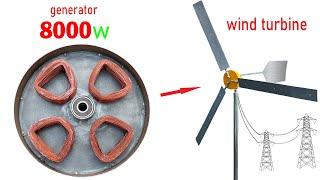 I make 220v electric Wind Turbine generator