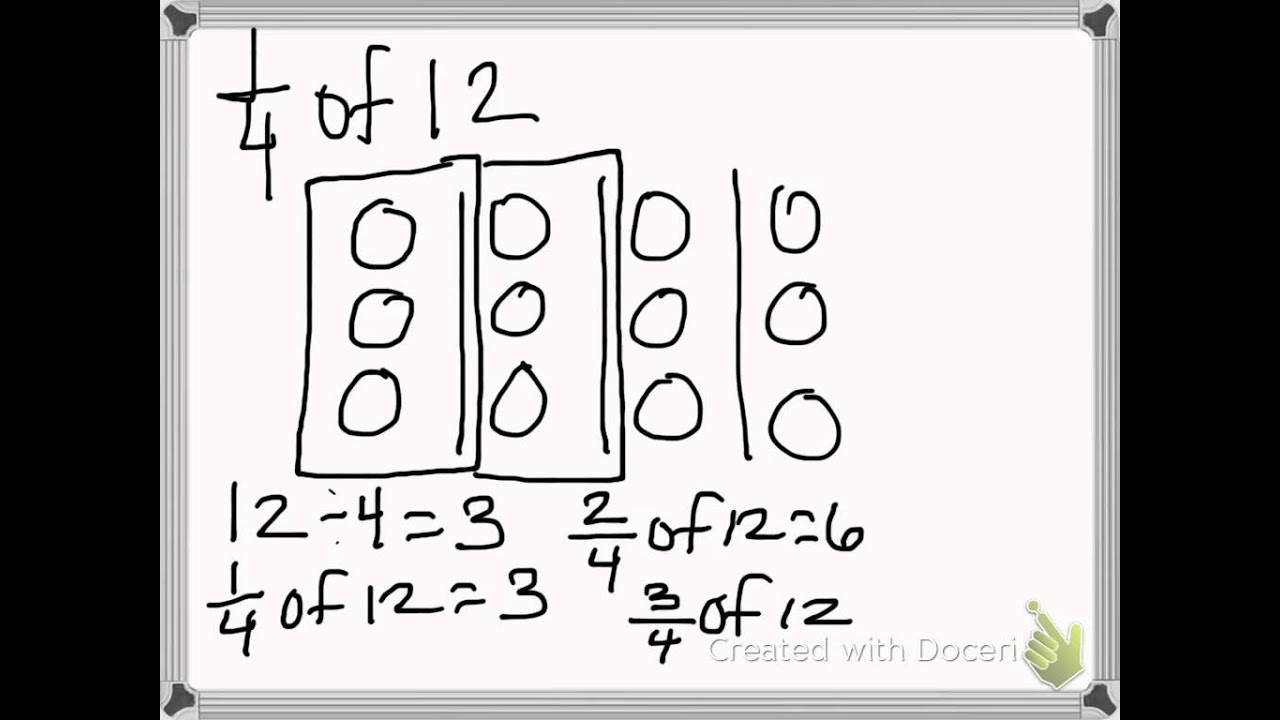 Grade 5 Module 4 Lesson 6