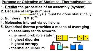 Physics 32.5 Statistical Thermodynamics (2 Of 39) Purpose And Objective Statistical Thermodynamics