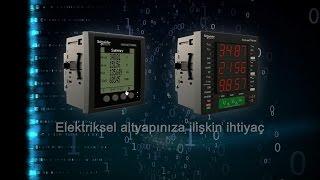 PM2000 Enerji Analizörleri