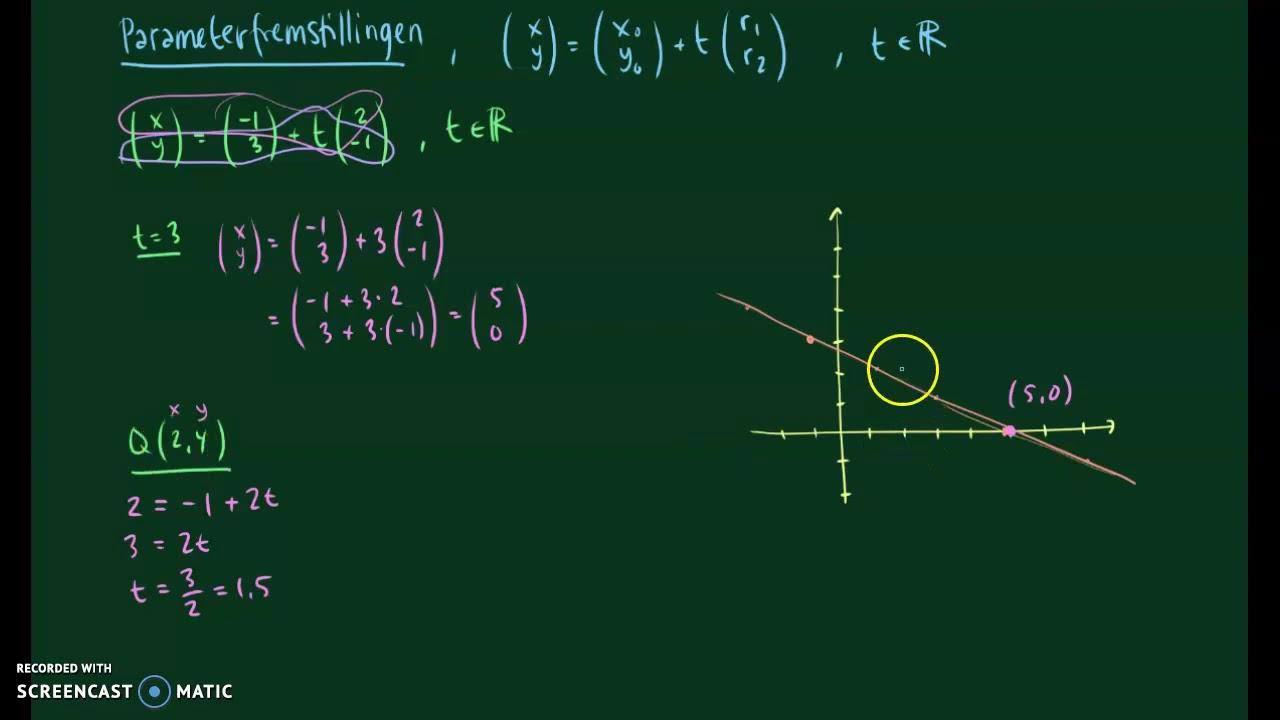 To eksempelberegninger med parameterfremstillinger