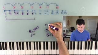 Altered Chords