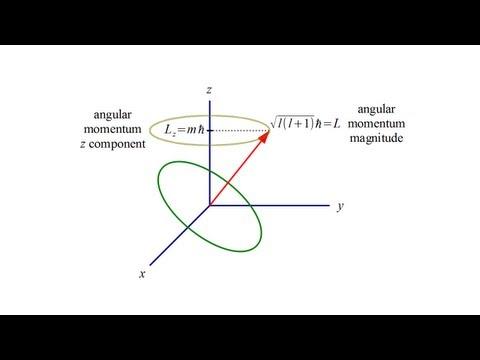 Quantum Mechanics 7b - Angular Momentum II