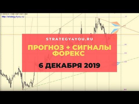 Прогноз EURUSD (+9 пар) на 6 ДЕКАБРЯ 2019 + сигналы, обзоры, аналитика форекс