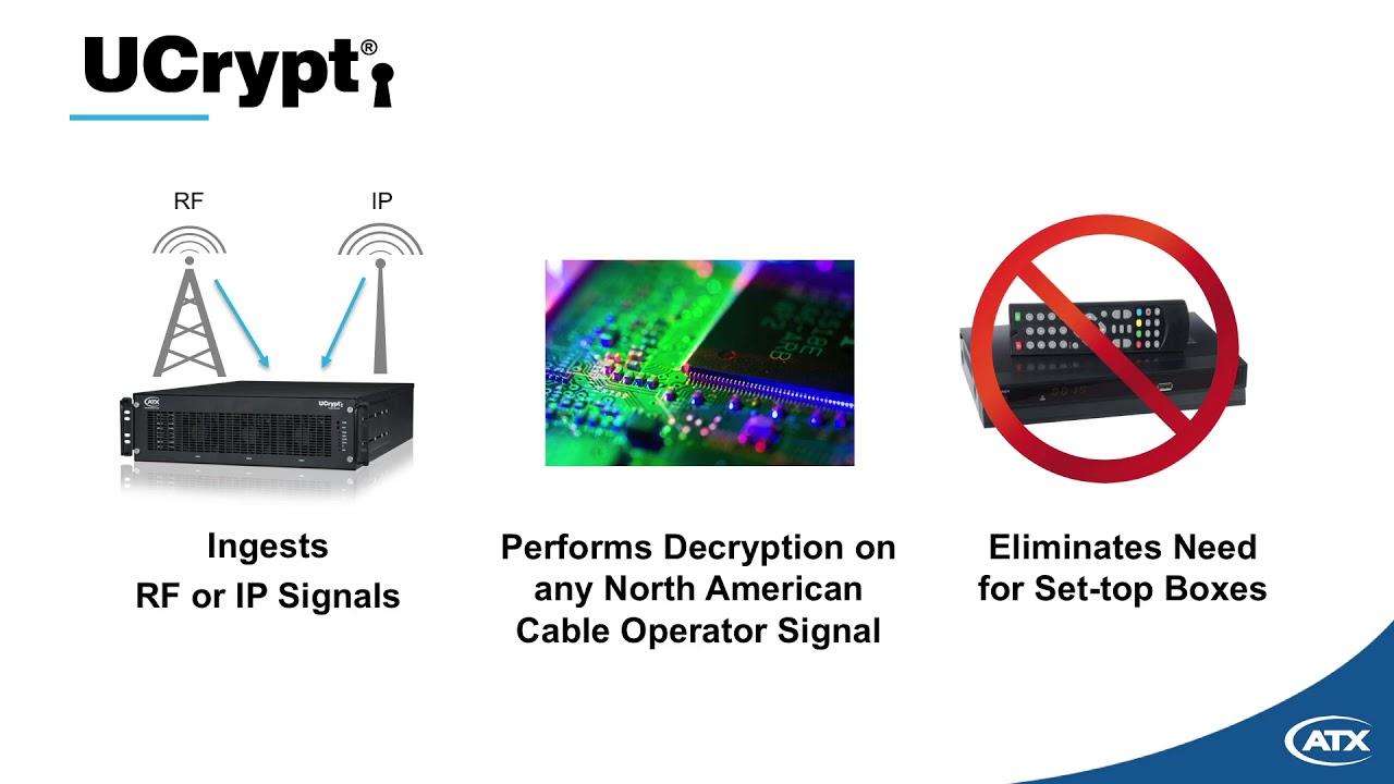 UCrypt QAM to IP - ATX Networks