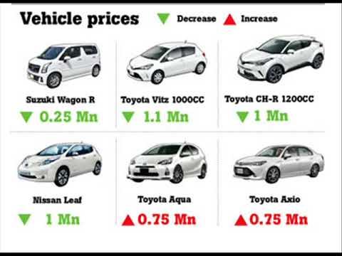 Sri Lanka Car Price Change In 2018