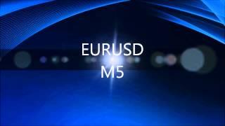 forextozsdestrategia.hu  Hard Trend stratégia 2014.Március 19-20