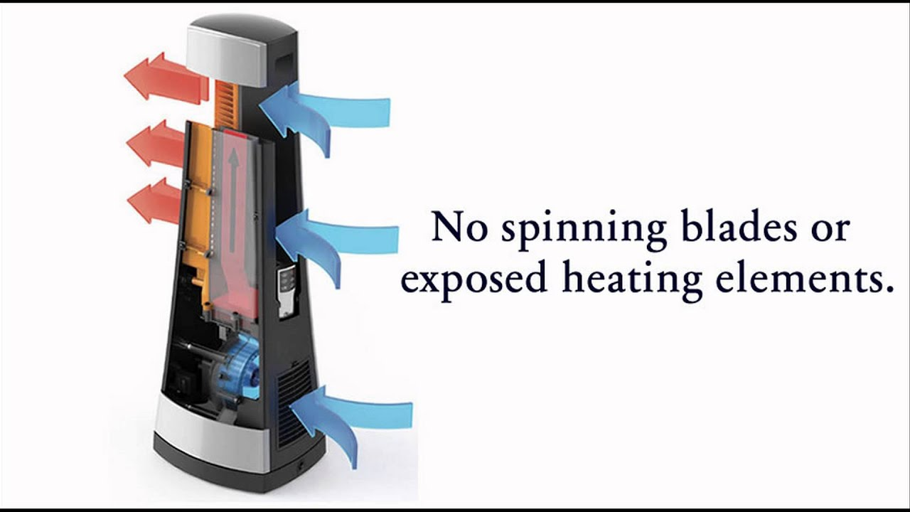 Best Tower Space Heater Most Efficient Electric Space
